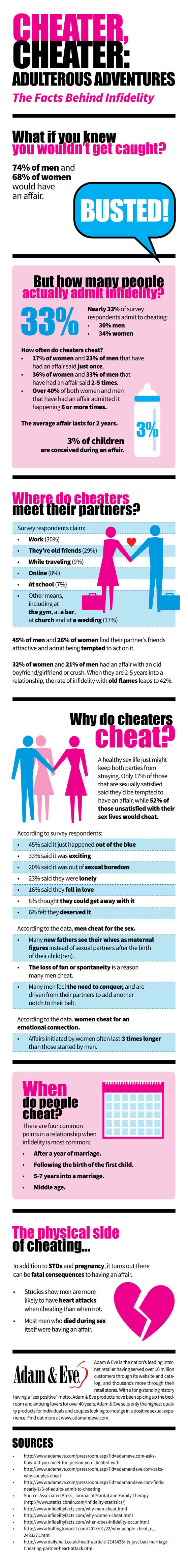 Facts-About-Infidelity (1)