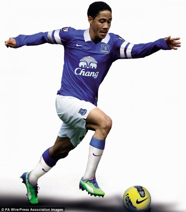 Everton FC's New Home Kit.