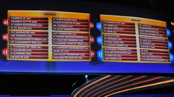 2013/14 Europa League Group Stage Draw.