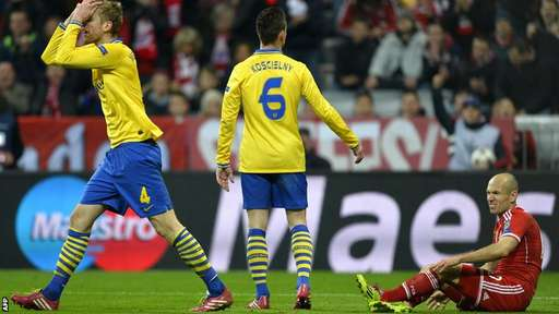Arsenal Conceded Two Fouls in Either Leg of Their Last-16 Tie With Bayern Munich, COurtesy of an Arjen Robben Infringement and Even Lost Wojciech Szczesny in the Course.