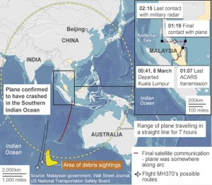 path of MH370