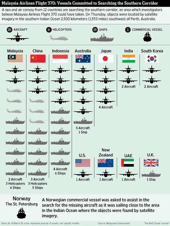 search-malaysia-plane