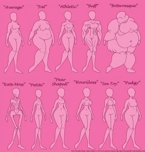 Infographic – Ladies, You Have One Of These Body Shapes
